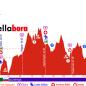 Soutěžte o startovné na La Corsa della Bora – UKONČENO