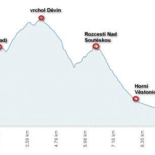 Běžecká trasa přes Dívčí hrady a Děvín
