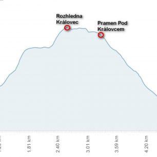 Běžecká trasa na rozhlednu Královec